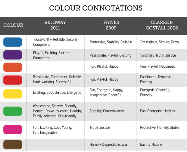colour-connotation