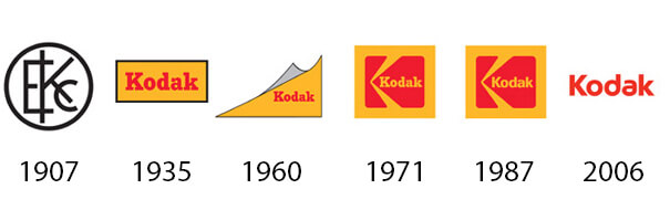 kodak-logo-evolution